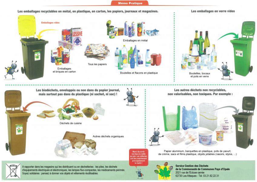 Assez Collecte des déchets ménagers - Communauté de Communes Pays d  BY21